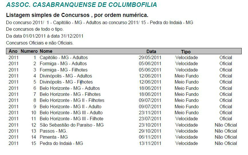 Tabela Campeonato 2011