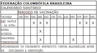 Pombo correio - tabela de vacinação