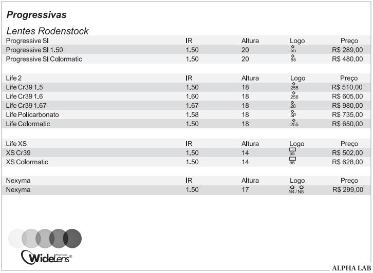 LENTES RODENSTOCK: alphalab.no.comunidades.net/index.php?pagina=1757003358