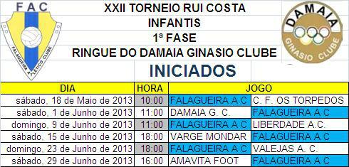 INICIADOS2013.TORNEIO RUI COSTA