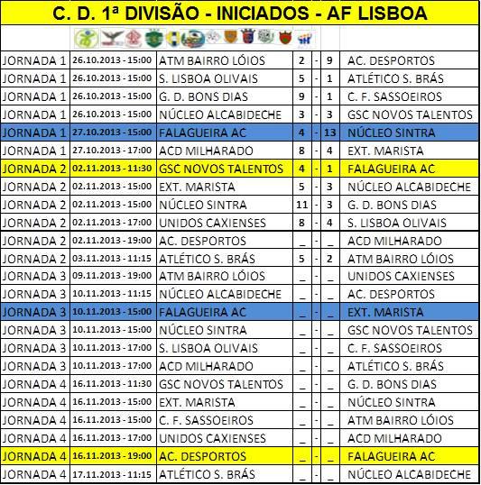Calendario iniciados 2012/13