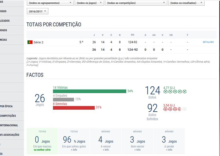 /iniciados_resultados_epoca_2017_18