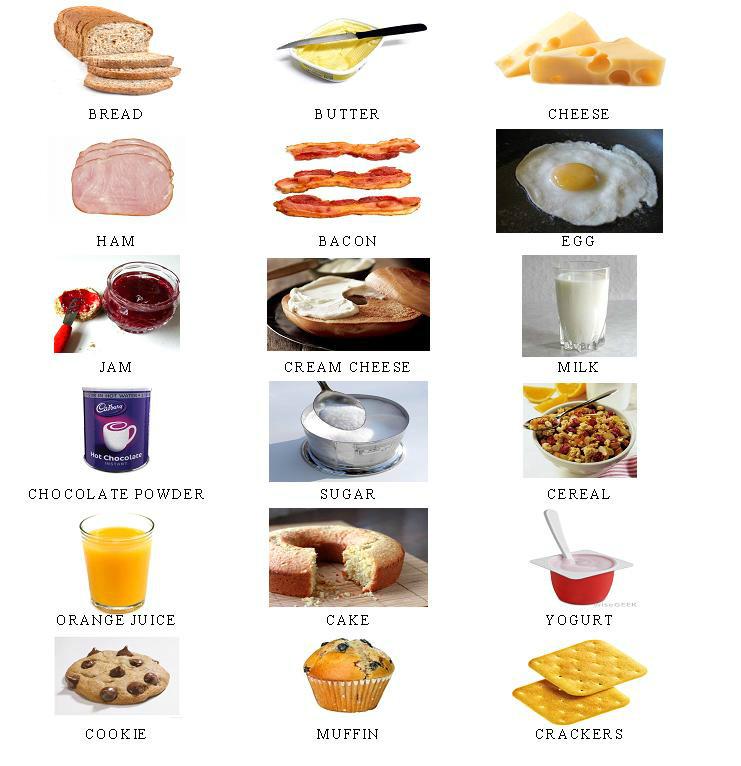 Breakfast Vocabulary