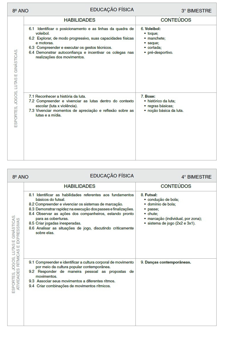 2106cbd526 Tag  Plano De Aula Educação Física Ensino Médio Futsal