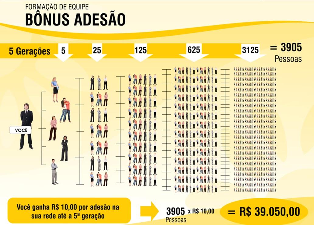 Grupo Fundador Hinode Equipe que mais cresce no Brasil