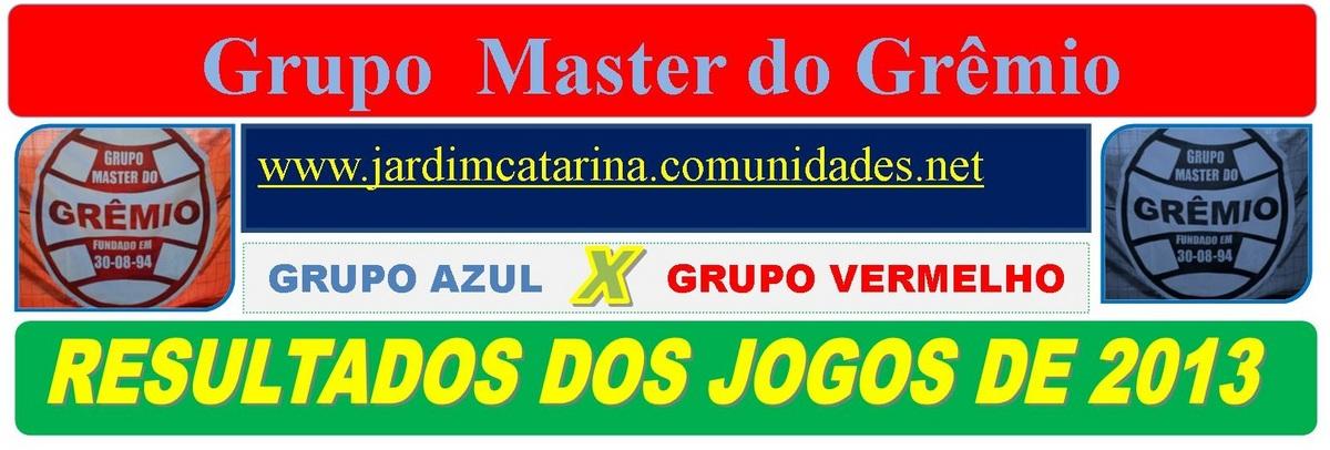 Master do gr mio jardim catarina resultados 2013 for Canal fluminense mural