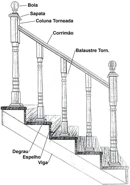 Escada com Balaustres