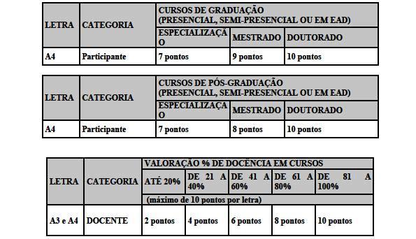 decreto10