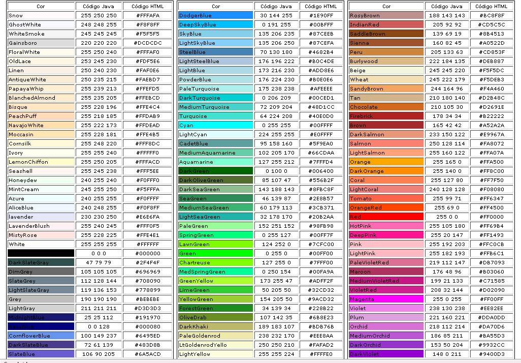 tabela de cores