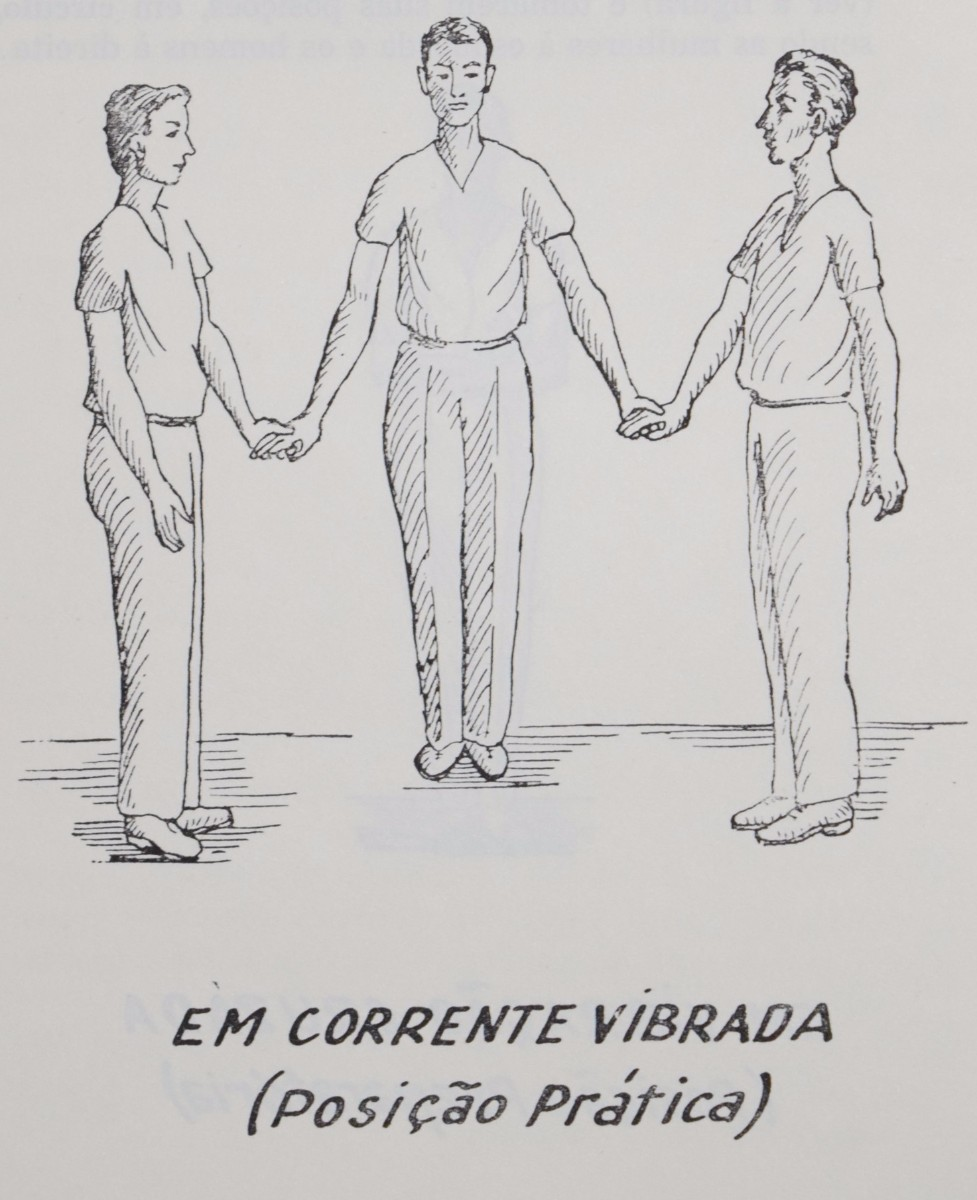 https://images.comunidades.net/umb/umbandadobrasil/Corrente_Vibrada.JPG
