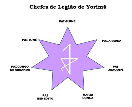 estrela de yorimá