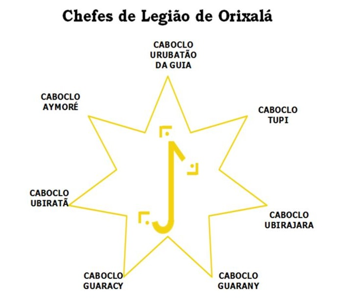 http://images.comunidades.net/umb/umbandadobrasil/ORIXAL_2.jpg