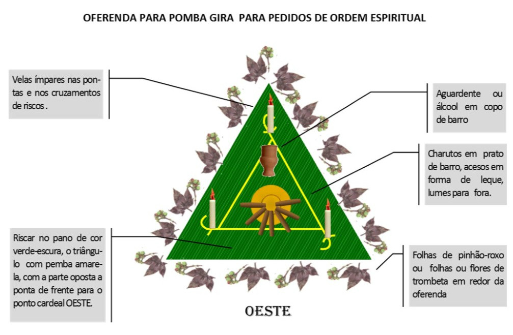 http://images.comunidades.net/umb/umbandadobrasil/Oferenda_Espiritual_Pomba_Gira.jpg