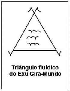 http://images.comunidades.net/umb/umbandadobrasil/Tri_ngulo_Gira_mundo.jpg