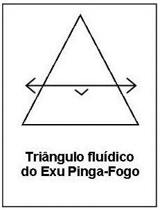 http://images.comunidades.net/umb/umbandadobrasil/Tri_ngulo_Pinga_Fogo.jpg