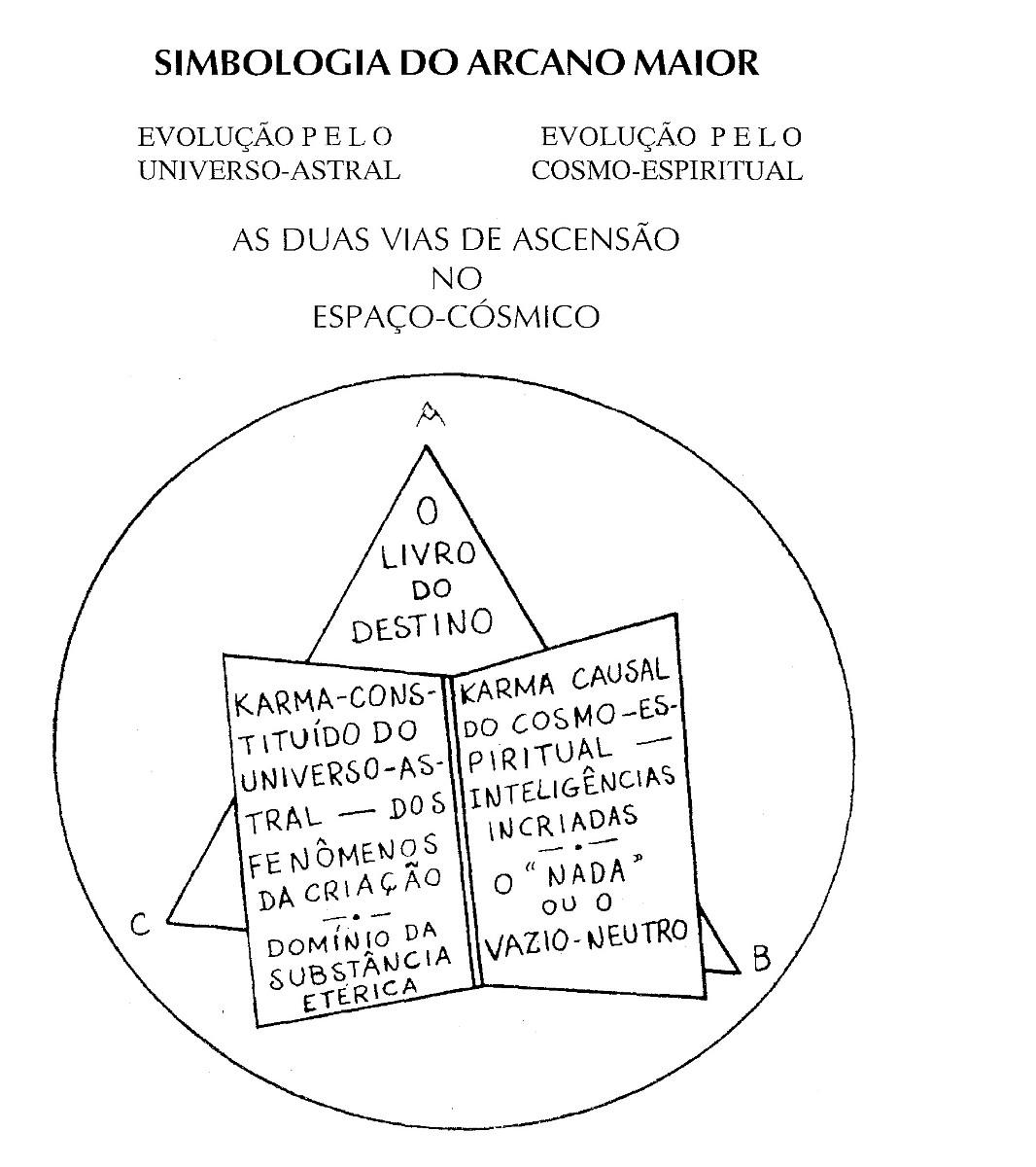 http://images.comunidades.net/umb/umbandadobrasil/arcano_1.jpg