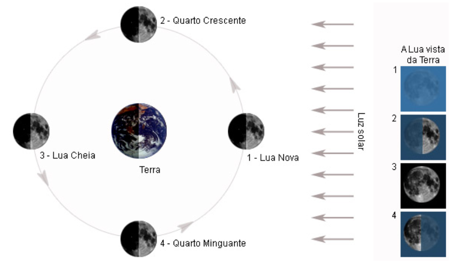 http://images.comunidades.net/umb/umbandadobrasil/aspectos_astrol_gicos_14.png