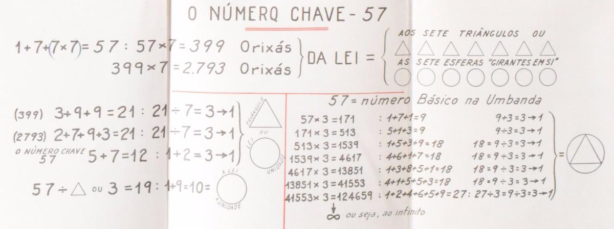 http://images.comunidades.net/umb/umbandadobrasil/numerologia1.JPG
