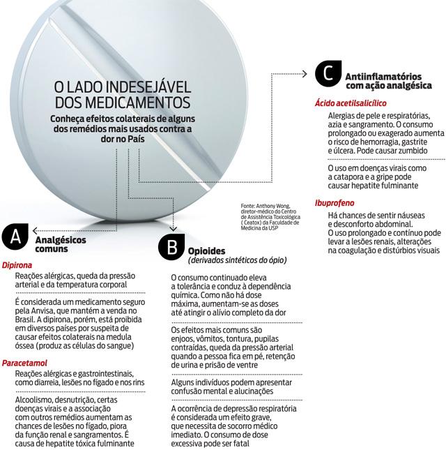 analgesicos10