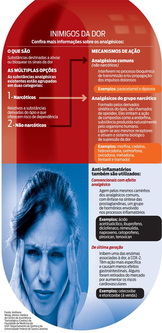 analgesicos9